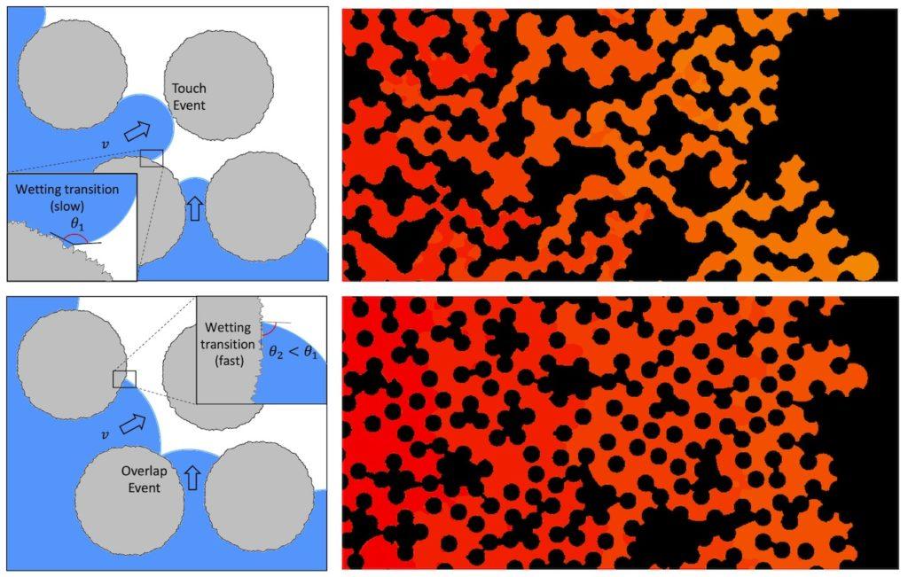 postdoc-multiphase-flows